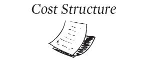 0531 The Writing Process: Drafting: Thesis Statements